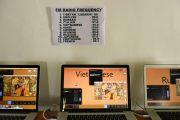 Участники учений Калачакры могут слушать перевод слов Его Святейшества Далай-ламы с тибетского на 11 языков. Лех, Ладак, штат Джамму и Кашмир, Индия. 7 июля 2014 г. Фото: Мануэль Бауэр.